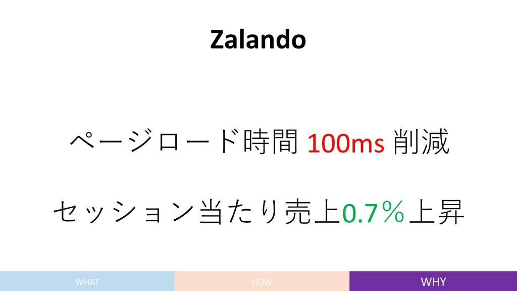Zalando ページロード時間 100ms 削減 セッション当たり売上0.7%上昇 WHAT...
