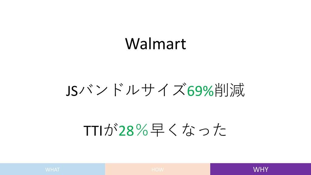 Walmart JSバンドルサイズ69%削減 TTIが28%早くなった WHAT HOW WHY