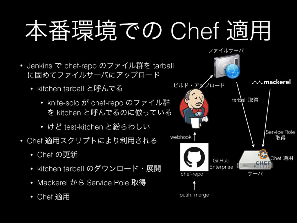 ຊ൪ڥͰͷ Chef ద༻ • Jenkins Ͱ chef-repo ͷϑΝΠϧ܈Λ ta...