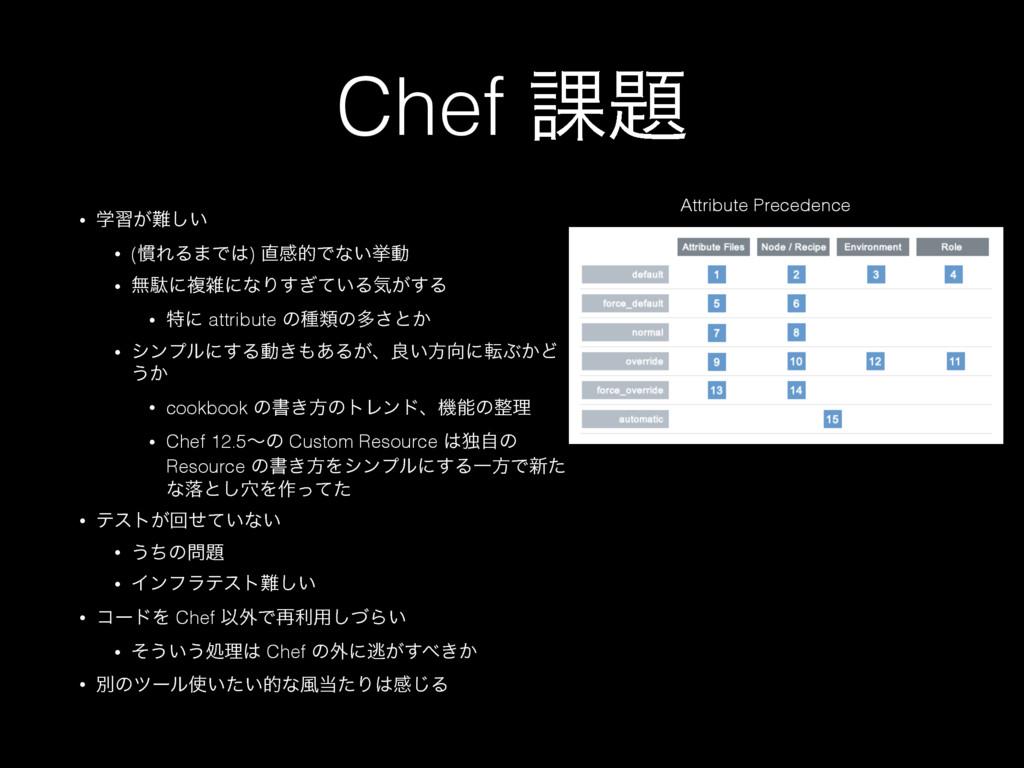 Chef ՝ • ֶश͕͍͠ • (׳ΕΔ·Ͱ) ײతͰͳ͍ڍಈ • ແବʹෳʹͳΓ...