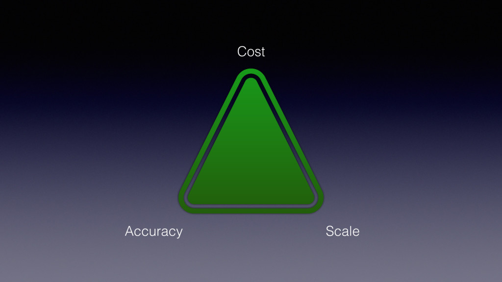 Cost Accuracy Scale