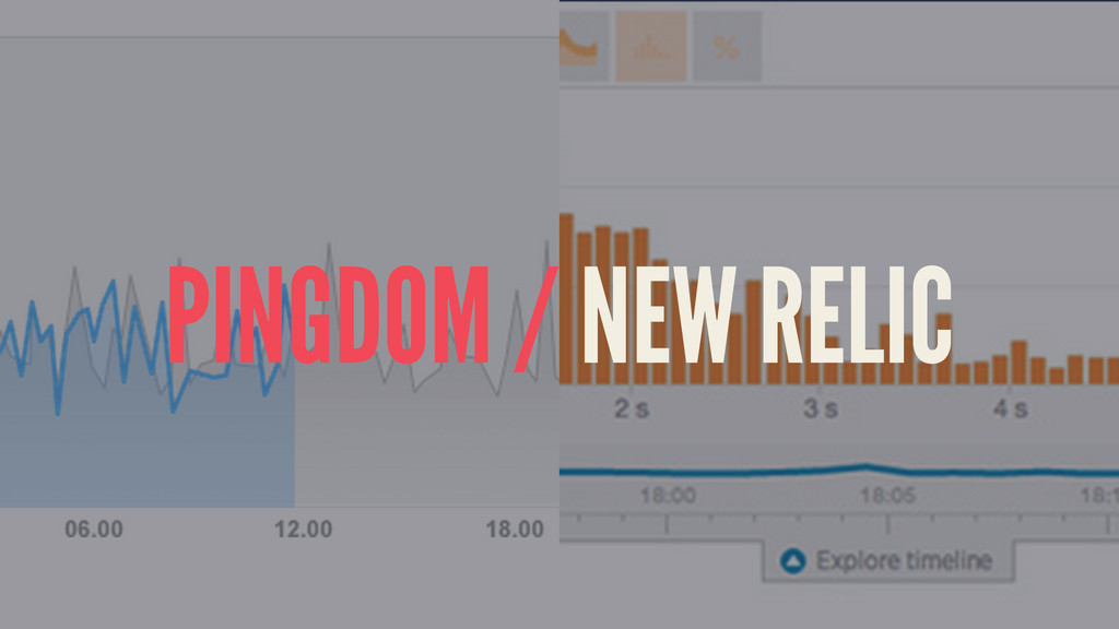PINGDOM / NEW RELIC