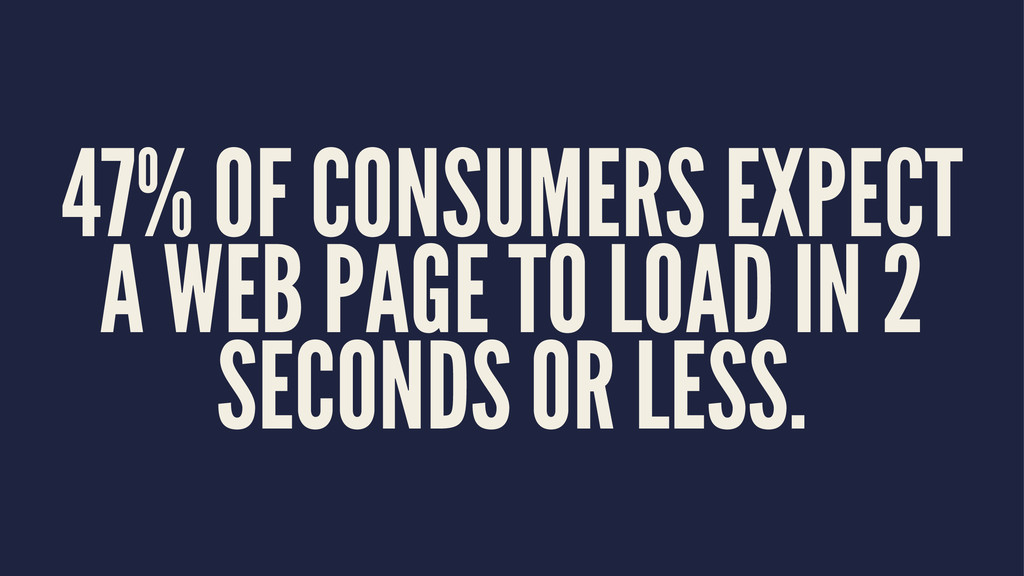 47% OF CONSUMERS EXPECT A WEB PAGE TO LOAD IN 2...