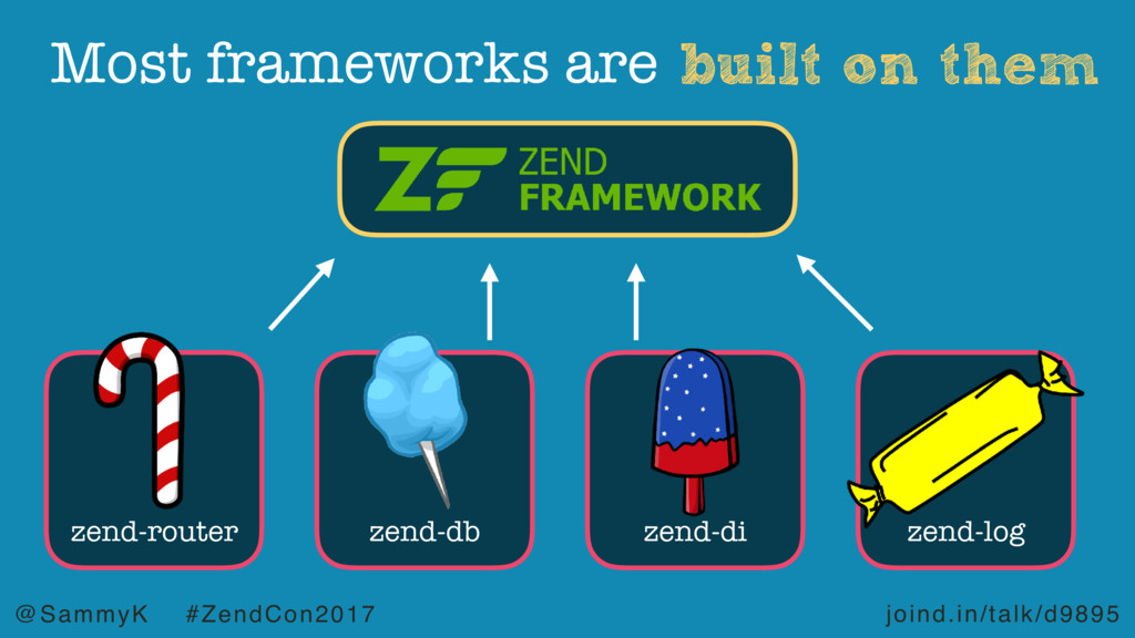 joind.in/talk/d9895 @SammyK #ZendCon2017 built ...