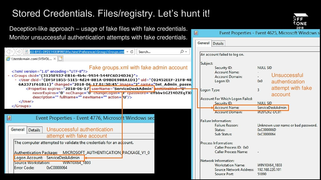 Stored Credentials. Files/registry. Let's hunt ...