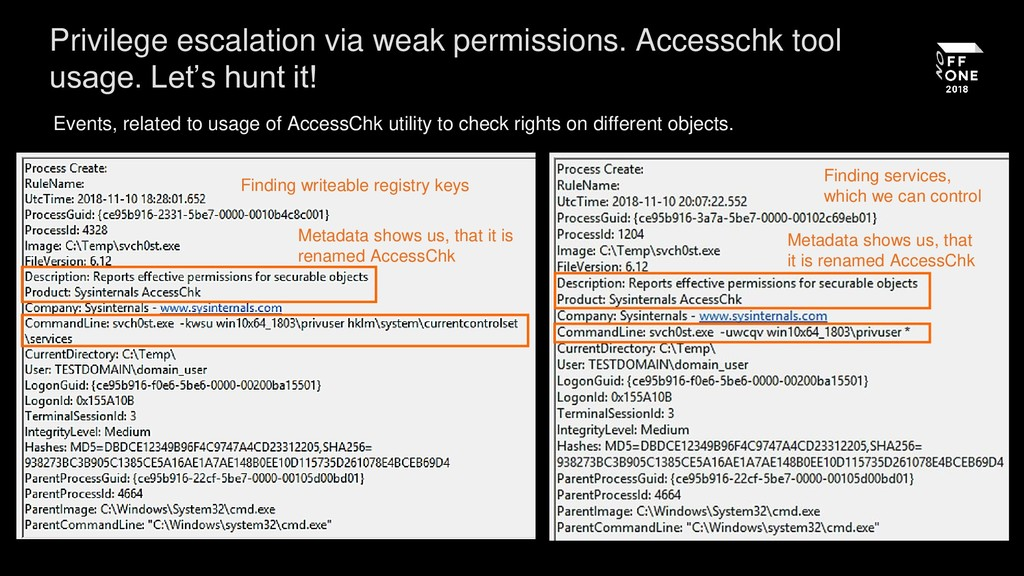 Privilege escalation via weak permissions. Acce...