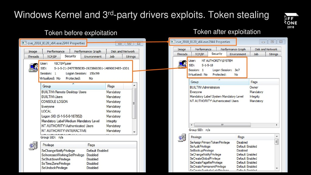 Token before exploitation Token after exploitat...