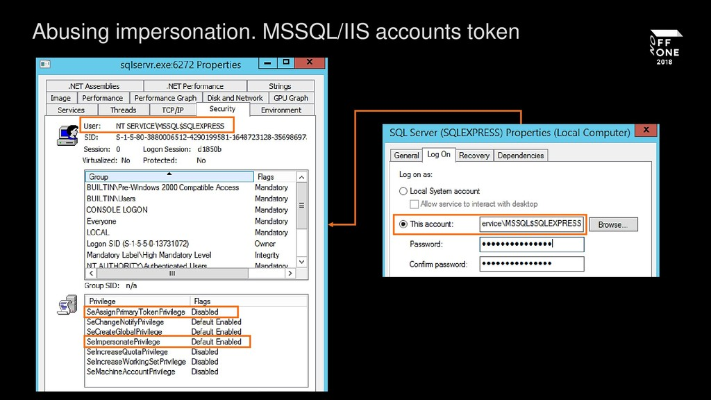 Abusing impersonation. MSSQL/IIS accounts token
