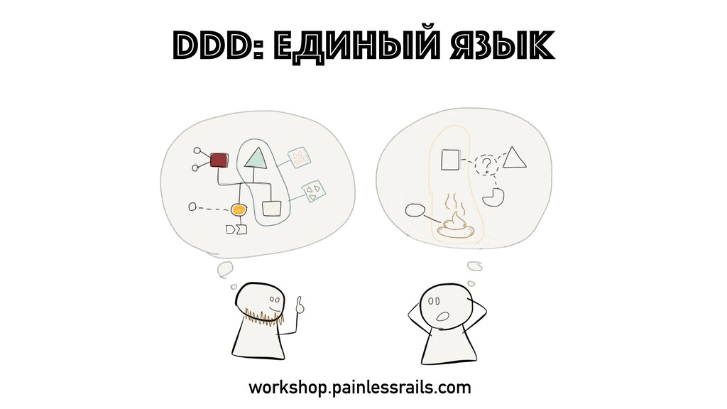 DDD: ЕДИНЫЙ ЯЗЫК workshop.painlessrails.com