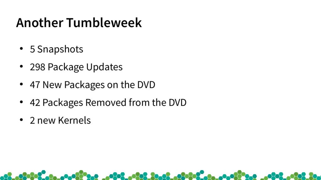Another Tumbleweek ● 5 Snapshots ● 298 Package ...