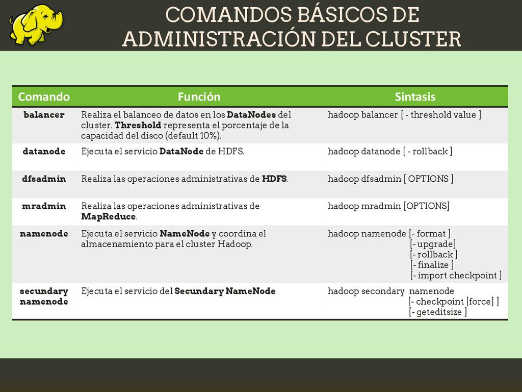 COMANDOS BÁSICOS DE ADMINISTRACIÓN DEL CLUSTER ...