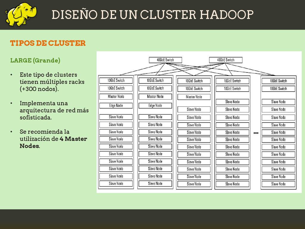 DISEÑO DE UN CLUSTER HADOOP TIPOS DE CLUSTER LA...