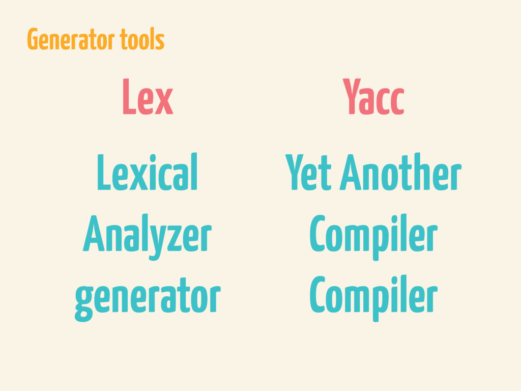 Generator tools Lex Yacc Lexical Analyzer gener...