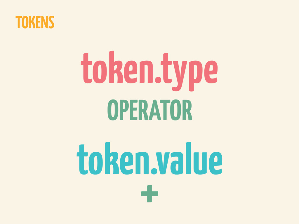 TOKENS token.type token.value OPERATOR +