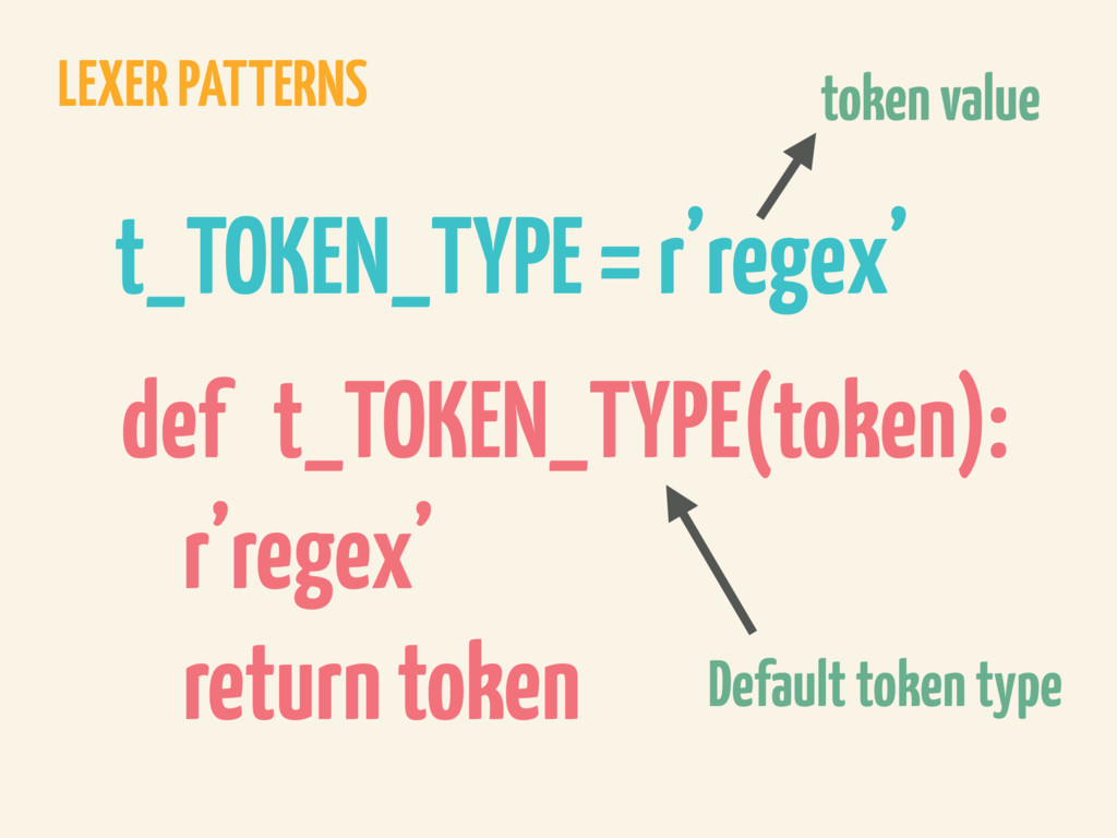 LEXER PATTERNS t_TOKEN_TYPE = r'regex' def t_TO...