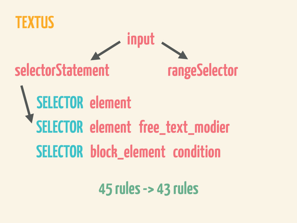 TEXTUS input selectorStatement element block_el...