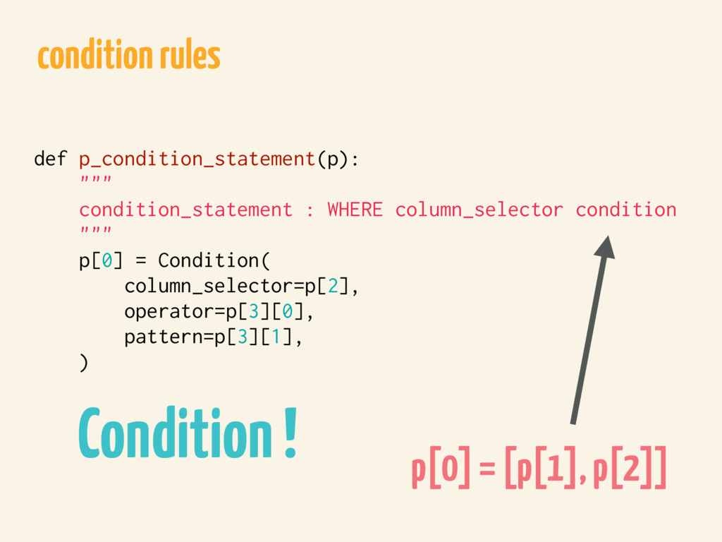 "def p_condition_statement(p): """""" condition_sta..."