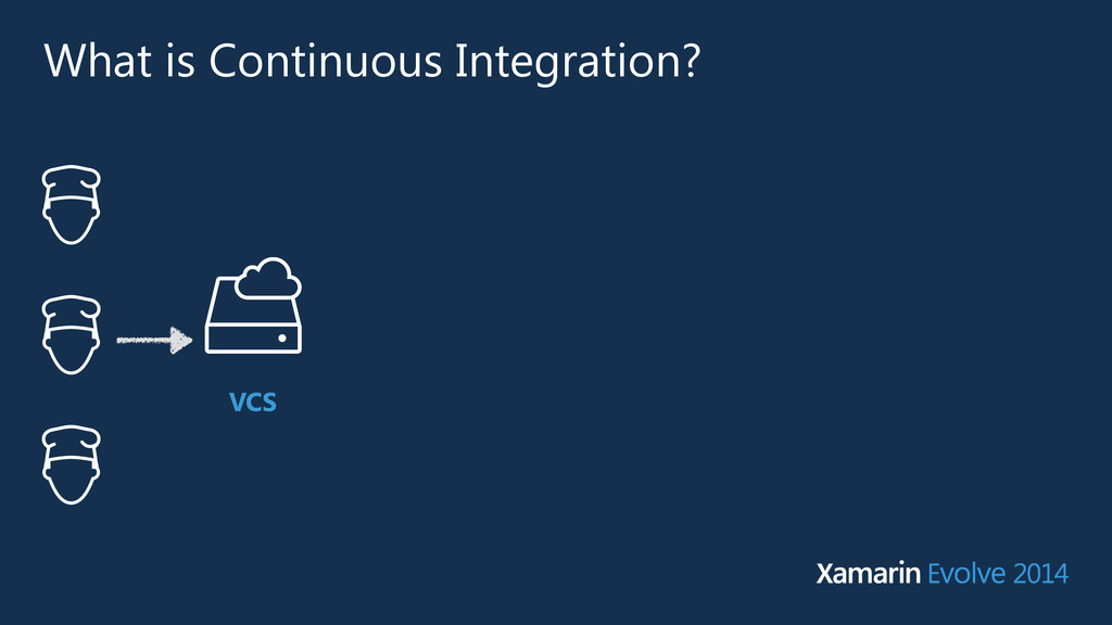 What is Continuous Integration? VCS