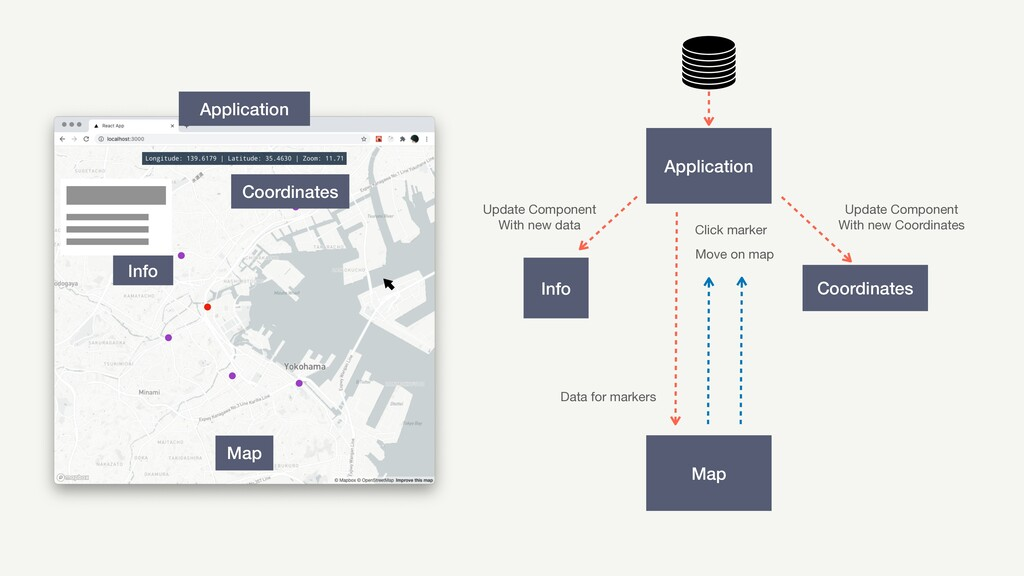Map Move on map Coordinates Info Application Cl...