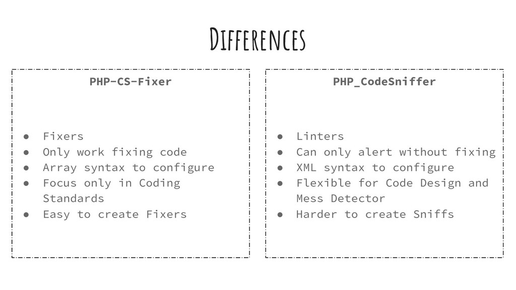 Differences PHP-CS-Fixer ● Fixers ● Only work f...