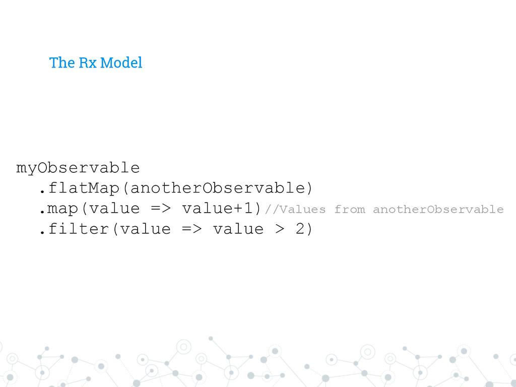 The Rx Model myObservable .flatMap(anotherObser...