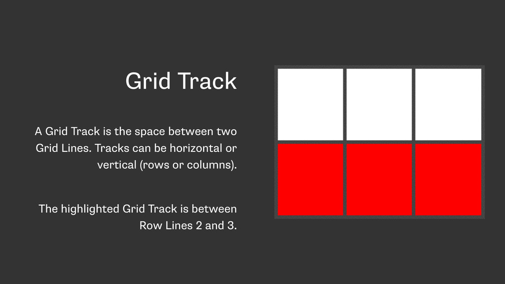 Grid Track A Grid Track is the space between tw...