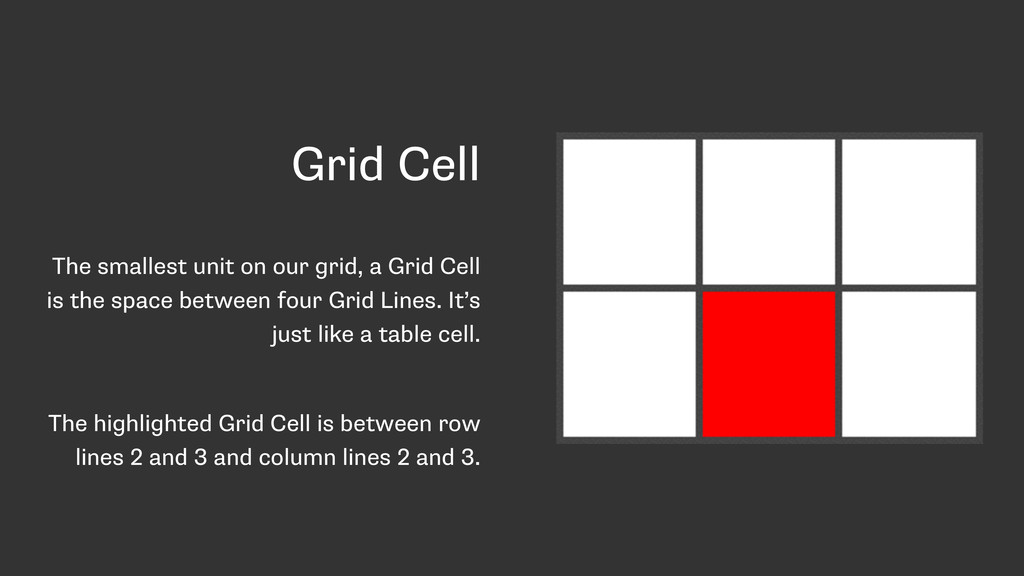 Grid Cell The smallest unit on our grid, a Grid...