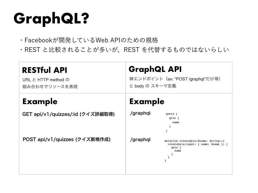 GraphQL? RESTful API URL ͱ HTTP method ͷ Έ߹ΘͤͰ...
