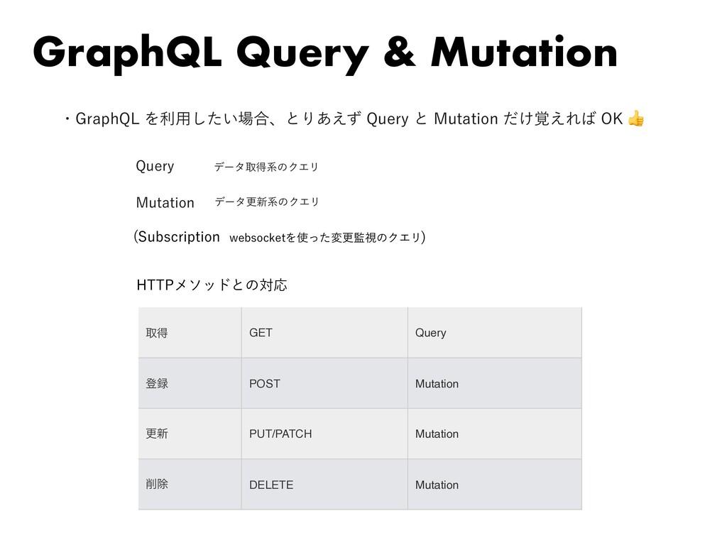 GraphQL Query & Mutation औಘ GET Query ొ POST M...