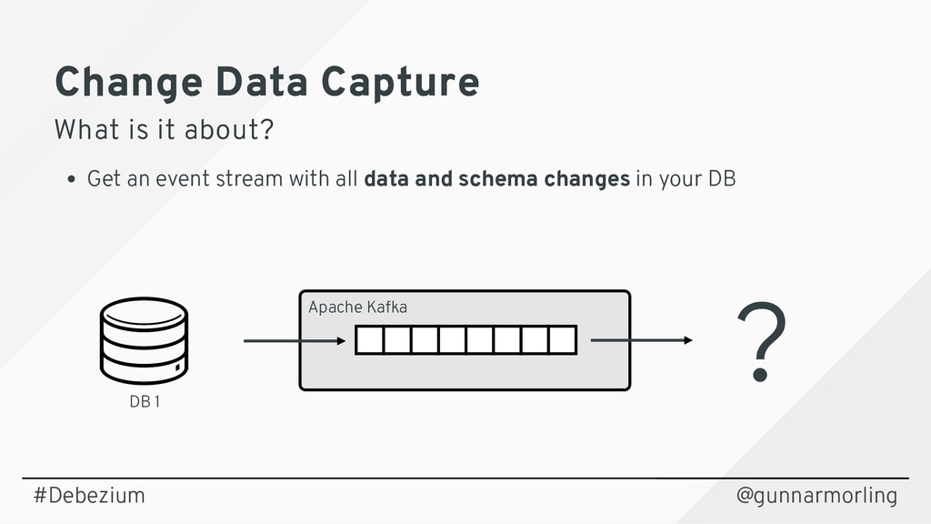 Change Data Capture Change Data Capture What is...