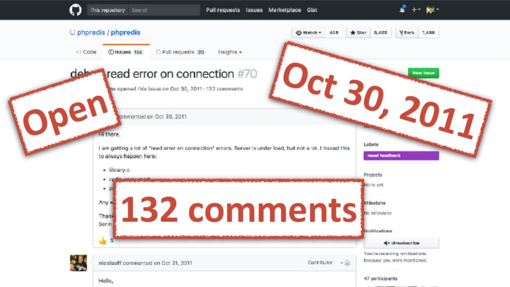 Oct 30, 2011 Open 132 comments