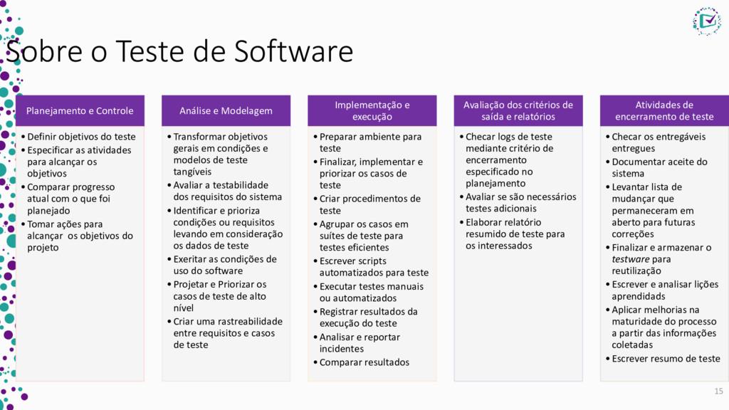 Sobre o Teste de Software 15 Planejamento e Con...