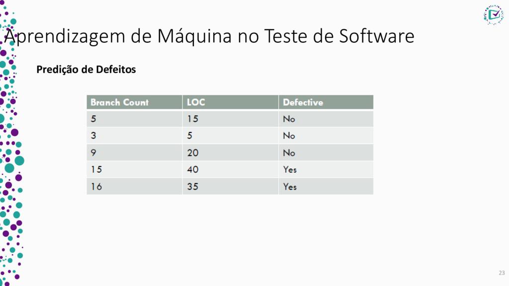 Aprendizagem de Máquina no Teste de Software Pr...