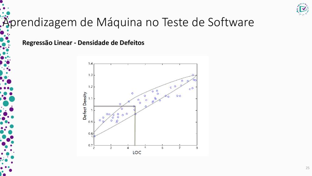 Aprendizagem de Máquina no Teste de Software Re...