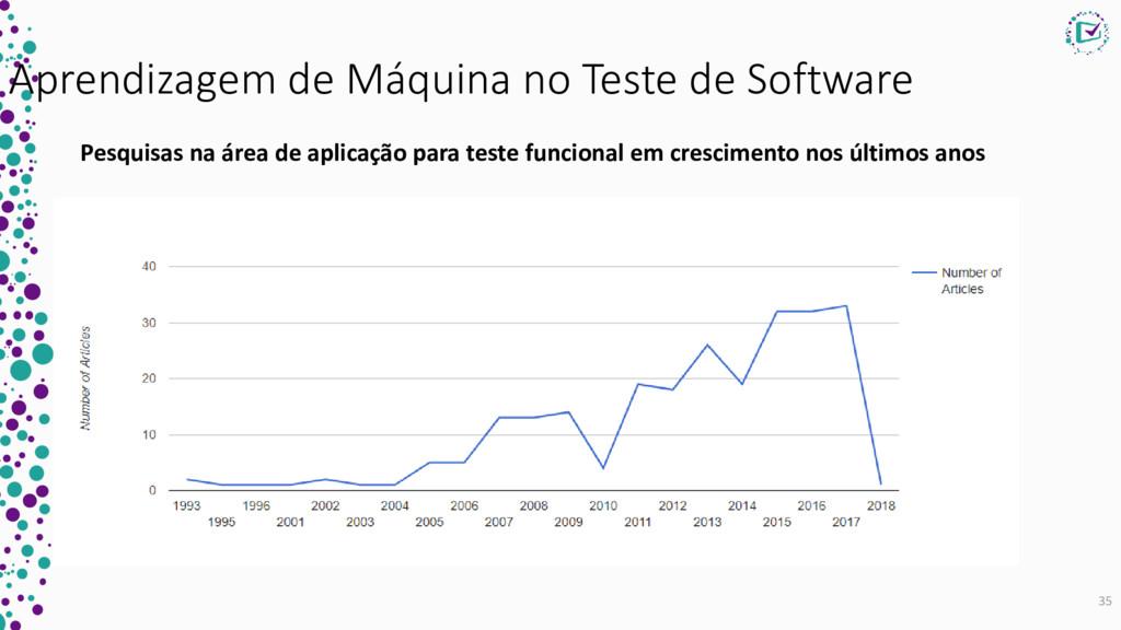 Aprendizagem de Máquina no Teste de Software Pe...
