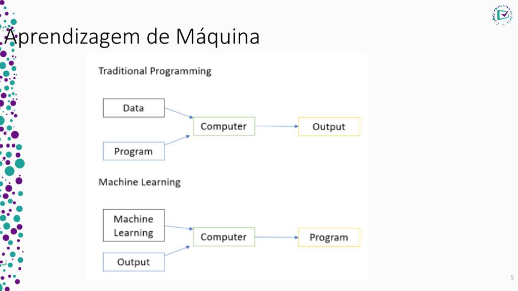 Aprendizagem de Máquina 5