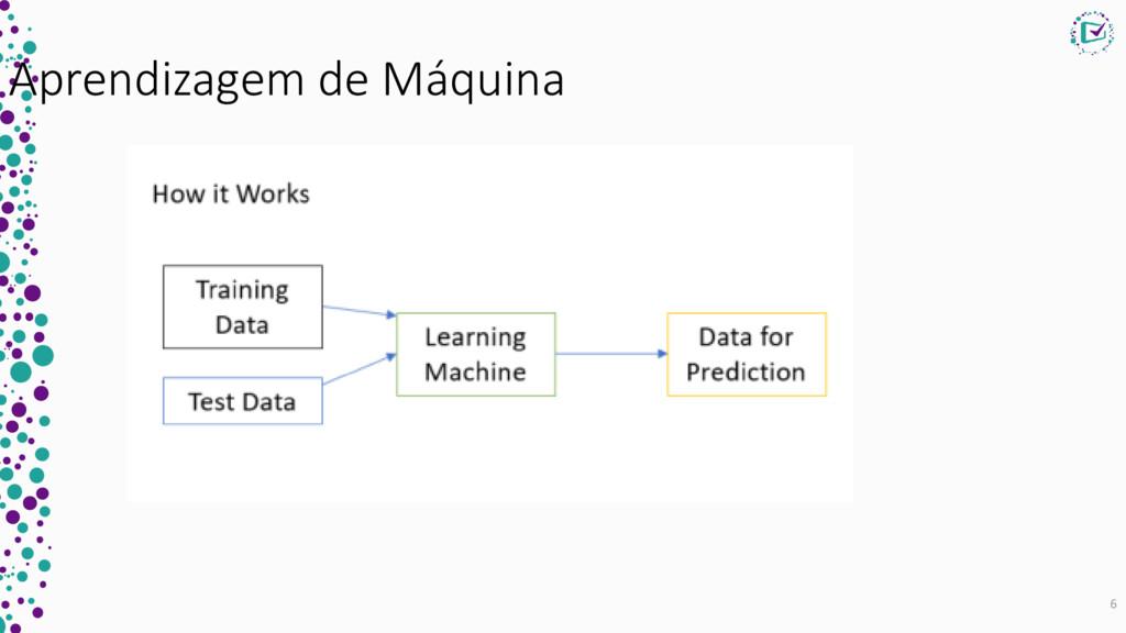 Aprendizagem de Máquina 6