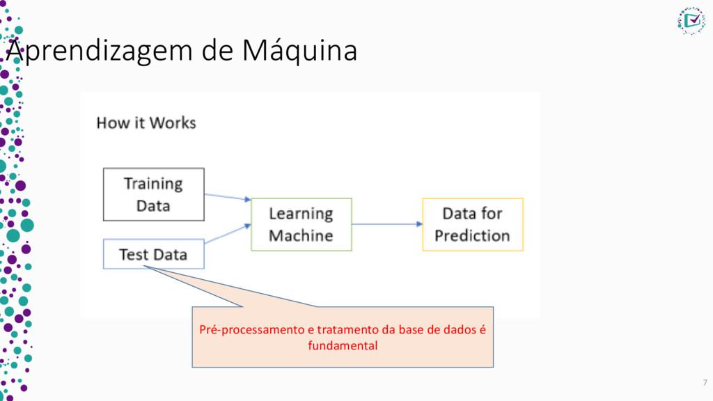 Aprendizagem de Máquina 7 Pré-processamento e t...