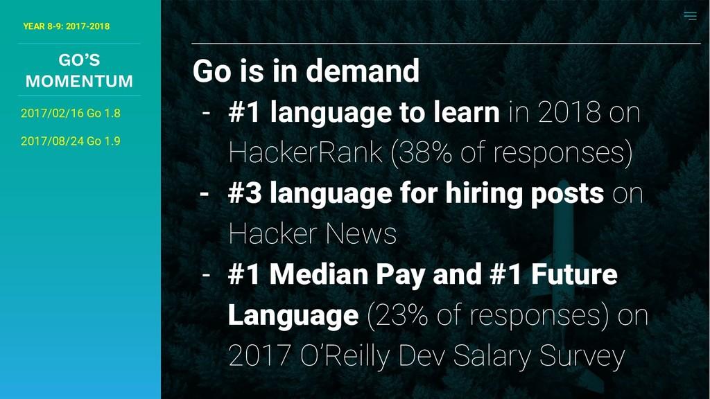 YEAR 8-9: 2017-2018 GO'S MOMENTUM - #1 language...