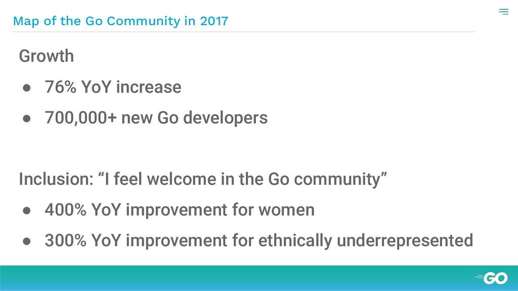 Map of the Go Community in 2017 Growth ● 76% Yo...