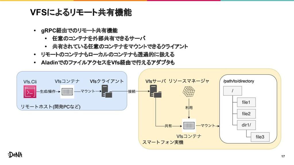 VFSによるリモート共有機能 • gRPC経由でのリモート共有機能 • 任意のコンテナを外部共...