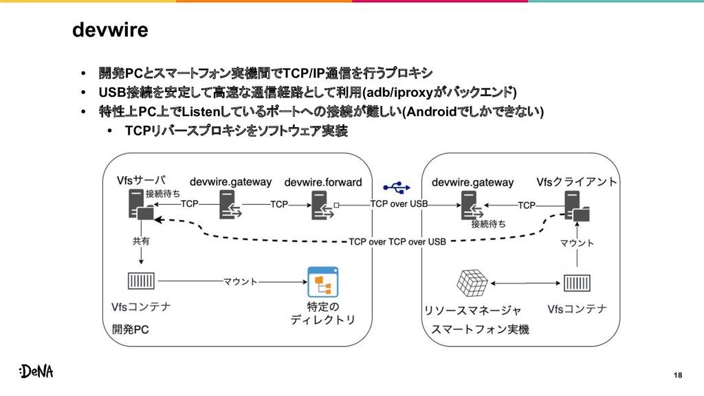 devwire • 開発PCとスマートフォン実機間でTCP/IP通信を行うプロキシ • USB...