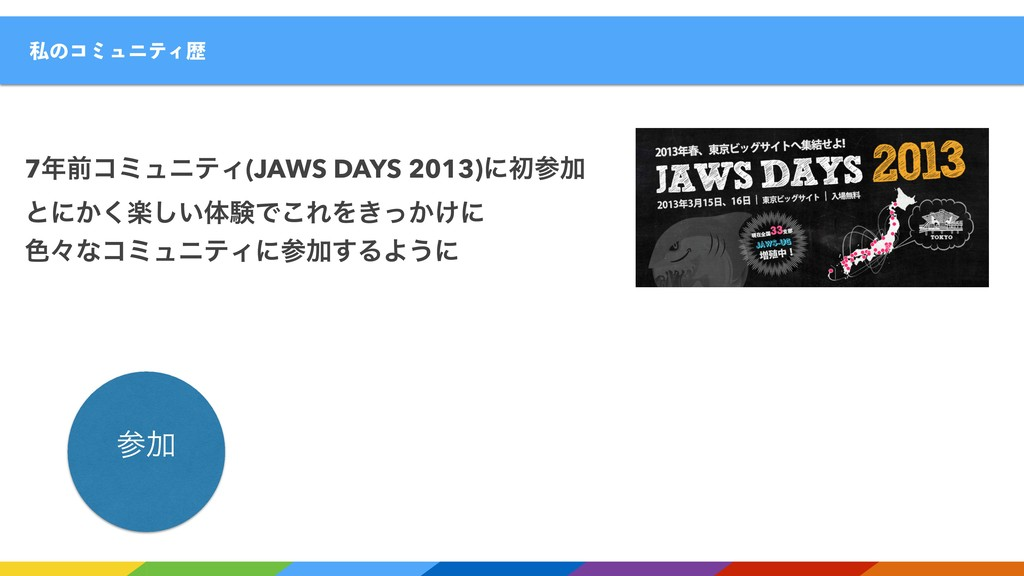 7લίϛϡχςΟ(JAWS DAYS 2013)ʹॳՃ ͱʹָ͔͍͘͠ମݧͰ͜ΕΛ͖͔͚ͬ...