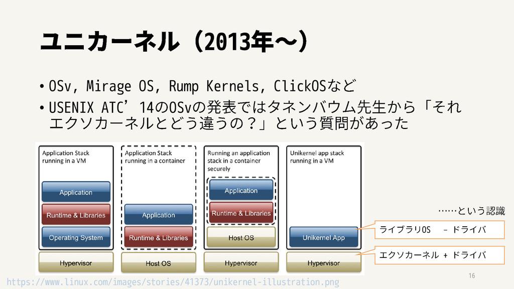2013 • OSv, Mirage OS, Rump Kernels, ClickOS • ...