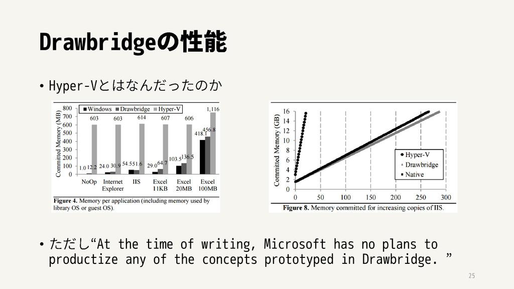 Drawbridge • Hyper-V • At the time of writing, ...