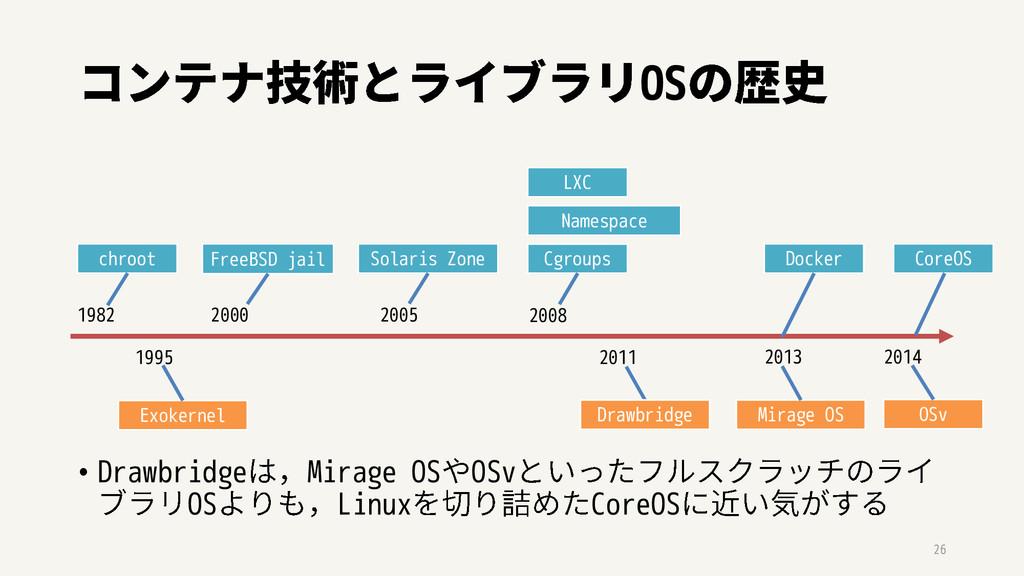 OS • Drawbridge Mirage OS OSv OS Linux CoreOS 2...